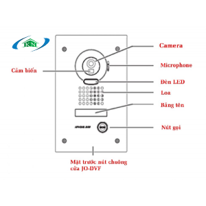 Nút chuông cửa Camera Aiphone JO-DVF