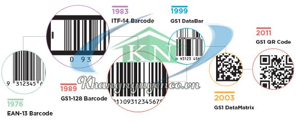 Hướng dẫn cách tạo mã vạch cho sản phẩm